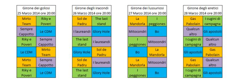 Gironi 3° Torneo Universitario di Calcio Balilla ASA
