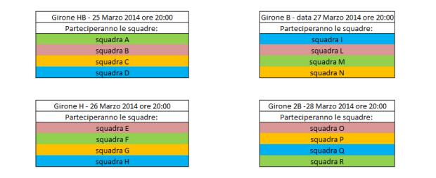 Gironi_Pictionary_2014